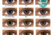 لنز مناسب برای چشم های مختلف
