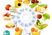 ویتامین های مورد نیاز برای پوست