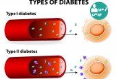 با داروهای دیابت بیشتر آشنا شویم