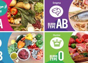 تغذیه در گروه خونی